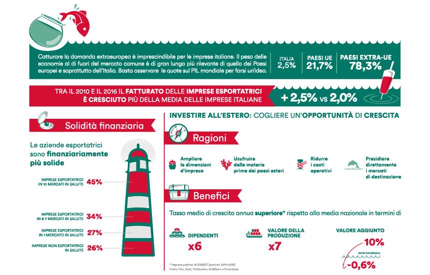 1.1-infografica