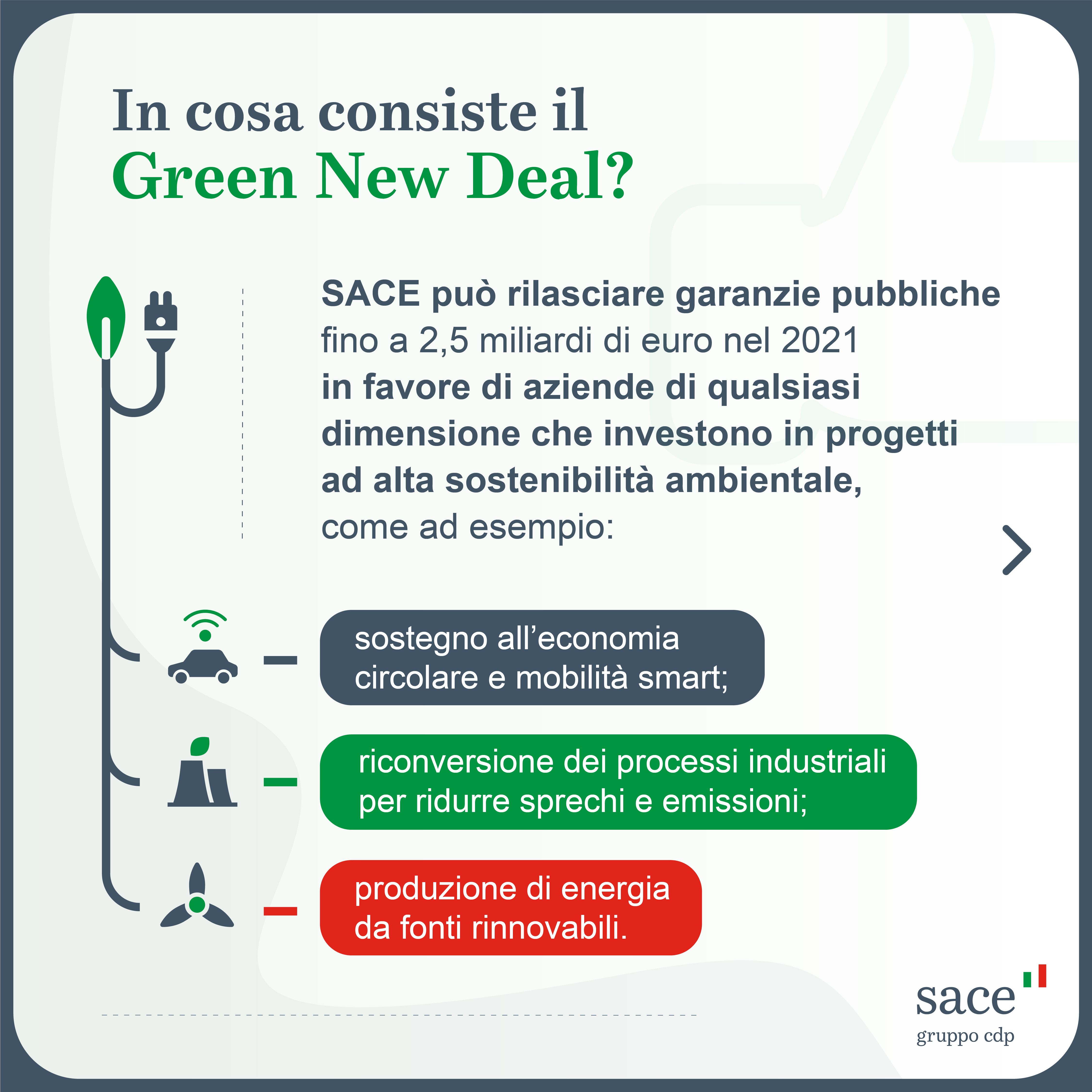 Sace Green Cards_3