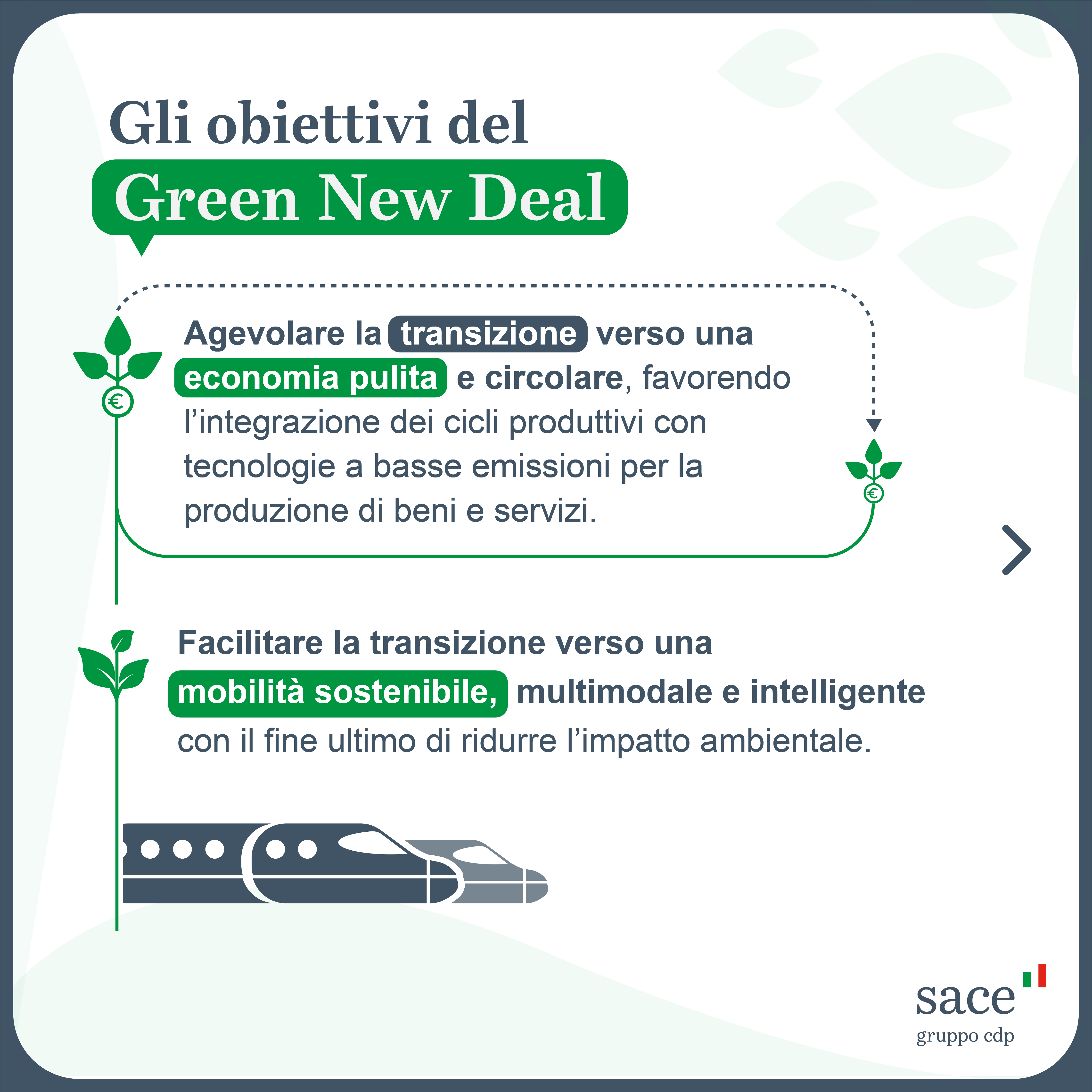 Sace Green Cards_4